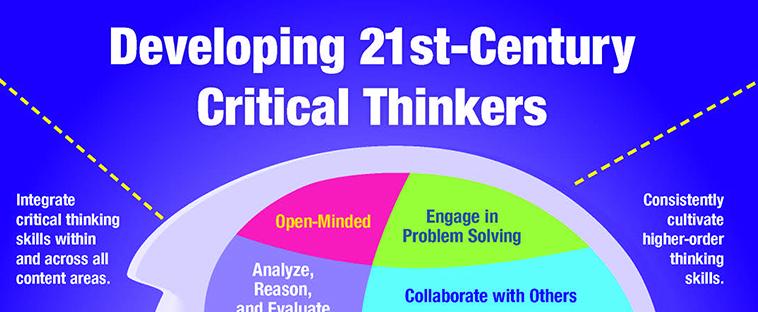 Critical thinking websites for students